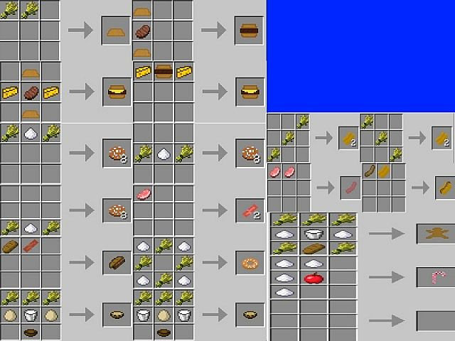 Numa 39 s food mod 1 4 6 7 minecraft mod - Minecraft crafting table recipes list ...
