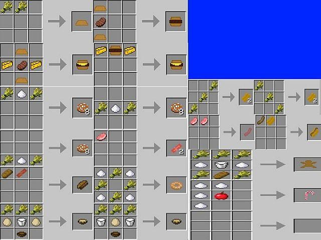 Minecraft food recipes no mods more information minecraft food recipes no mods forumfinder Gallery