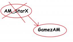Changed my name from AM_StarX to GamezAM Minecraft Blog