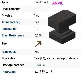 minecraft how to make a pokemon anvil