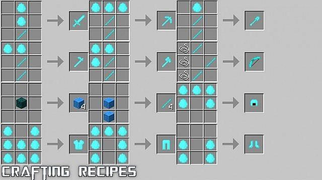 Minecraftdls – page 192 – mods, maps, resource packs, seeds.