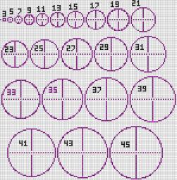 Simplest way to put circles into minecraft. Minecraft Blog