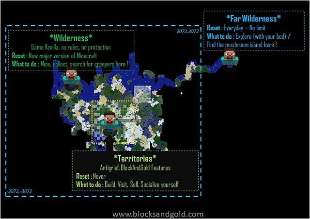 World Wilderness