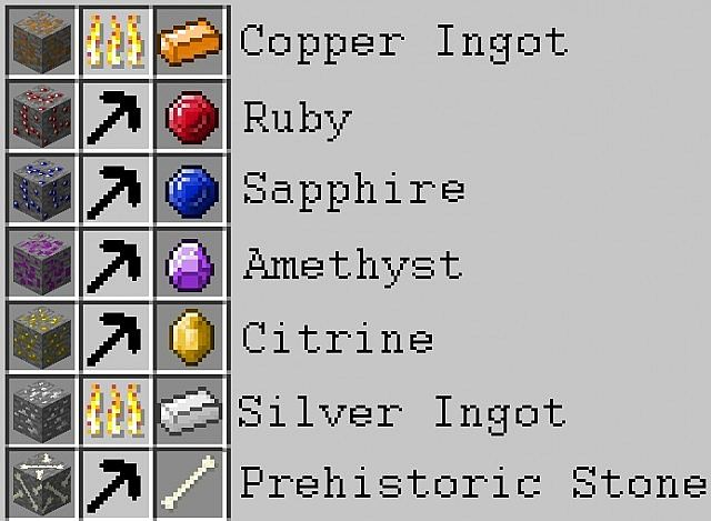 Ores and Items