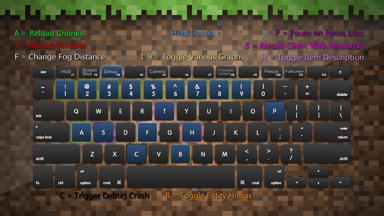 3 Wallpapers Template Minecraft Blog