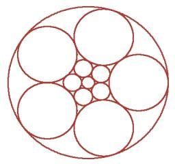 Conencentric Circles of Circulating Doom. Minecraft Blog
