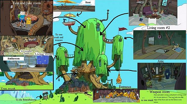 Adventure Time Tree Fort Minecraft Project