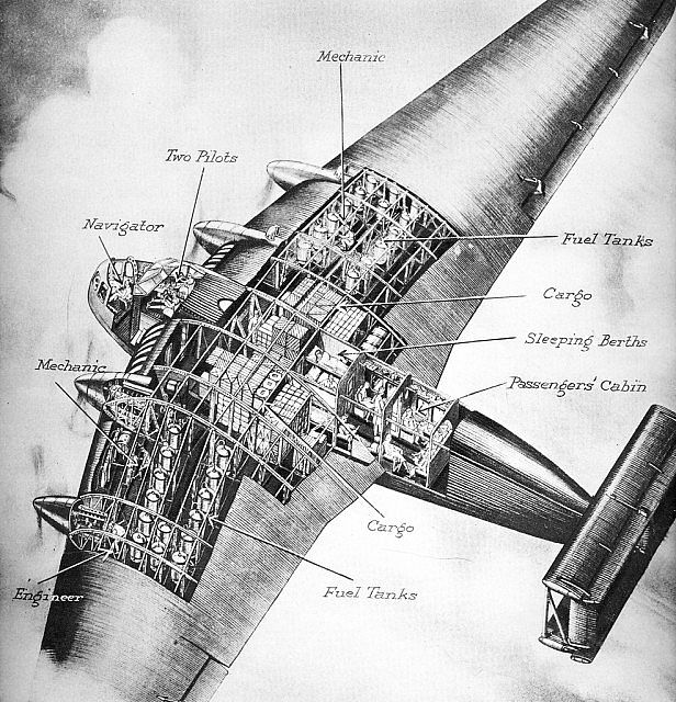 1 1 scale 1930 s junkers g38 passenger airliner minecraft project. Black Bedroom Furniture Sets. Home Design Ideas