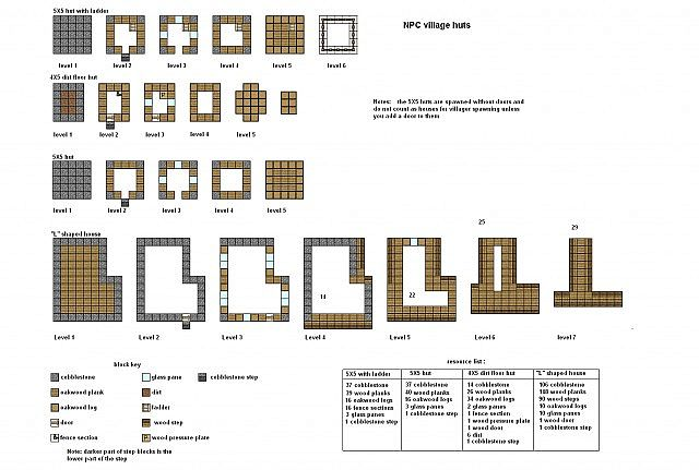 NPC village buildings   huts and houses. Minecraft Floor plans NPC village buildings Minecraft Project