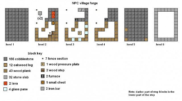 NPC village buildings   Forge. Minecraft Floor plans NPC village buildings Minecraft Project