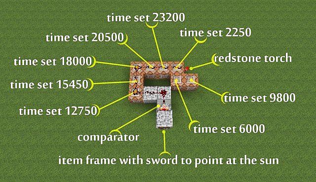 How To Make Item Frames In Minecraft - Page 6 - Frame Design ...
