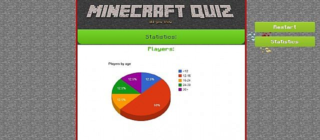 Minecraft trivia questions easy