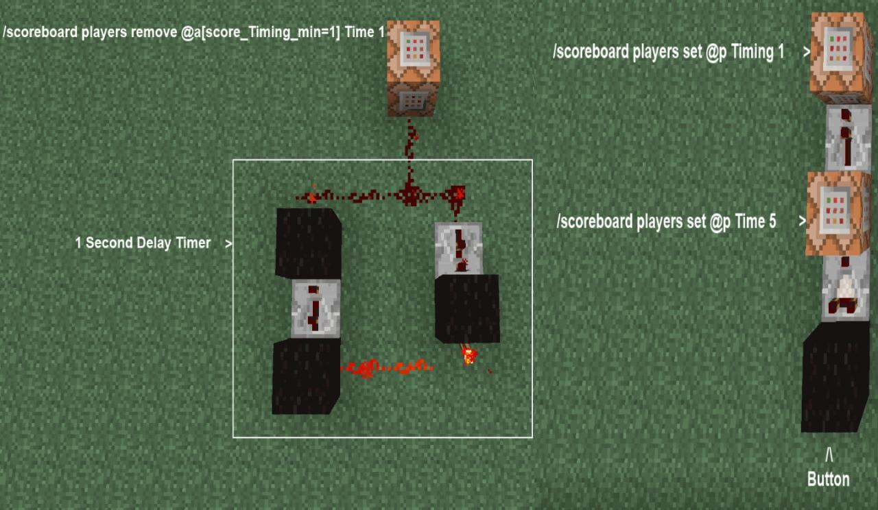 Command Block Countdown Timer Redstone Discussion And Mechanisms - Minecraft teleport player to