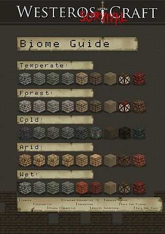 Overview of biome-dependent textures.