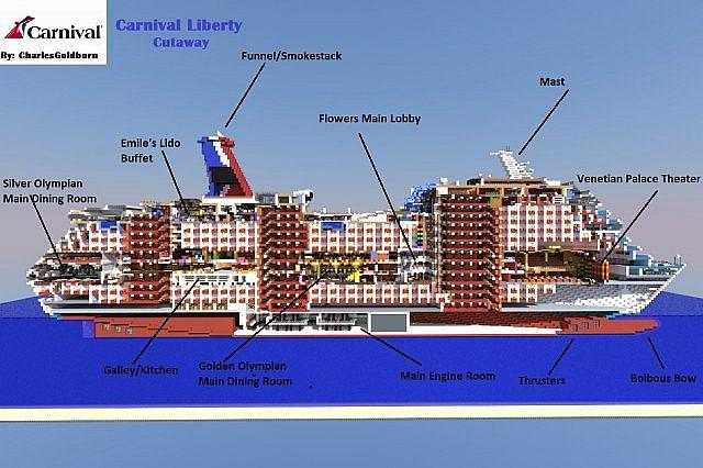Carnival Liberty 1:1 Scale Cruise Ship [Full Interior ...