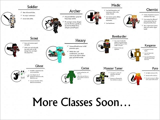 View each class in the below section.