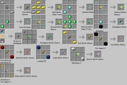 Battle Shears Minecraft Mod