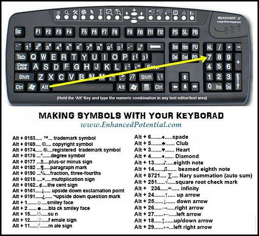 Cool keyboard symbols