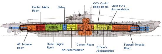 U-995 - german u-boat Minecraft Project