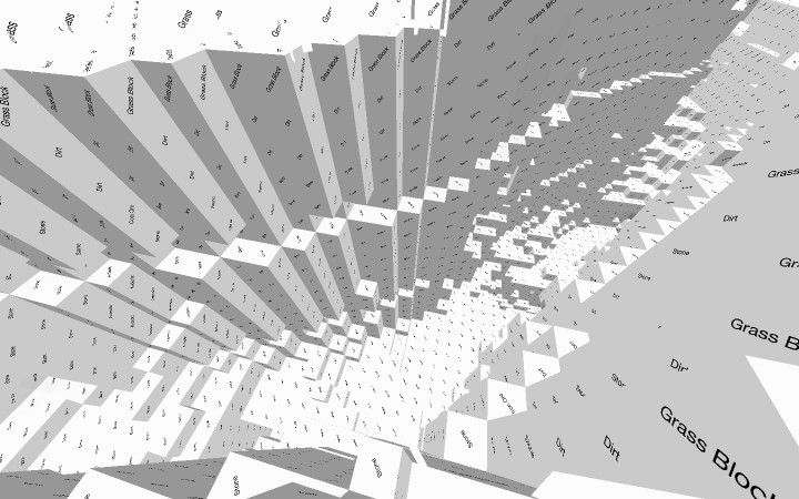 Oh look a ravine! Where the heck are all the ores all I see is a wall of text!