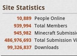 Minecraft is Dead Minecraft Blog