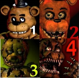 All of my recent FNaF Theories [Fnaf is dark, and so is this. Beware!] Minecraft Blog