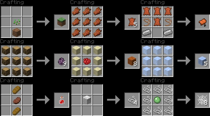 Minecraft Crafting Guide Circle