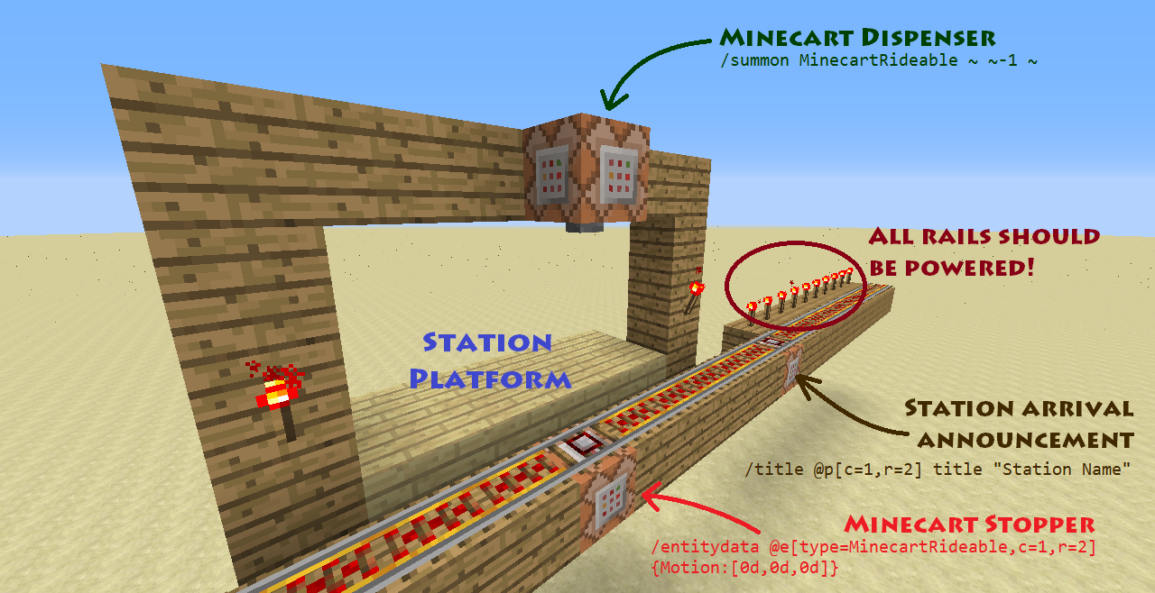 Exploiting The Subway Station Mechanisms In My World Part One - Minecart minecraft teleport to player
