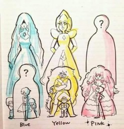 ANOTHER Steven Universe theory! (SPOILERS) (Duh..) Minecraft Blog