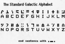 The Galactic Alphabet In Game