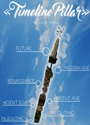 """Timeline Pillar"" [Chunk Contest] Minecraft"