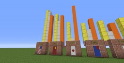 Olympics Medal Count Minecraft Map & Project