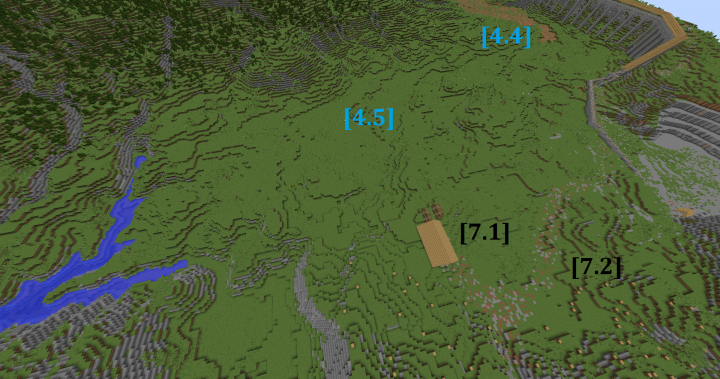 Lumberjack, Quarry and not yet cultivated area for population growth