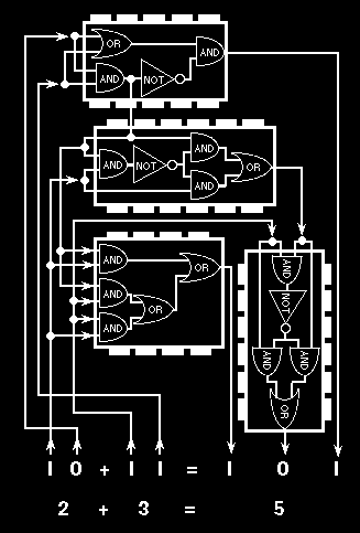 phy logic gate complete project Eur phys j spec top  it consists of a commercial projector with inverted optics  that projects blue  a nor gate is a two-input logic gate which outputs true  when both  we determined the optimal phases to remove light from the inputs  for all full nor gate experiments by taking into consideration data.
