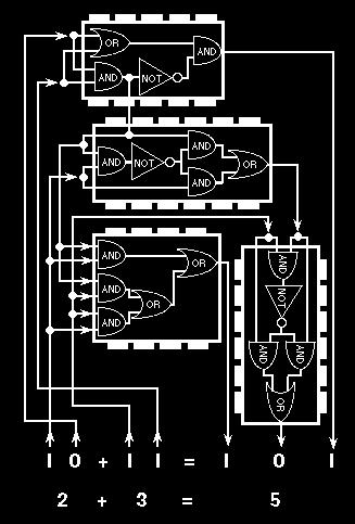 3 bit redstone calculator with logic gates minecraft project. Black Bedroom Furniture Sets. Home Design Ideas