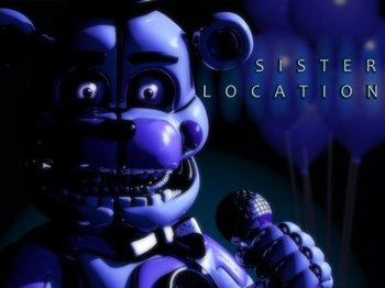 Five Nights At Freddys Map
