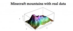 Minecraft mountains with real data