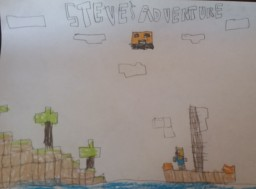 Steves Adventure Mad Libs - You Create The Story! Minecraft Blog Post