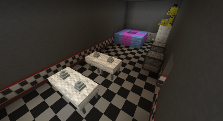 Super Fnaf Roleplay Map Popreel Minecraft Project