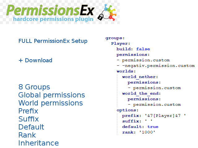 Permissionsex full permissionsyml setup minecraft blog sciox Images
