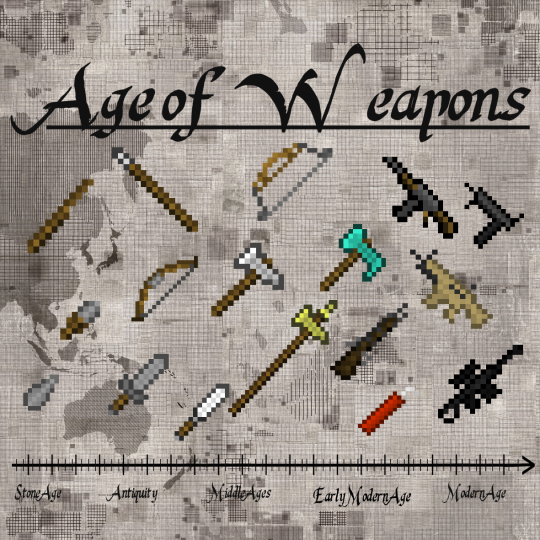 Popular Mod : Age of Weapons  [1.12.2 - 1.11.2]