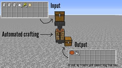 Minedeas 2 | Automatic crafting tables (idea) Minecraft Blog
