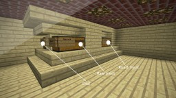 Automatic Furnace Minecraft Project