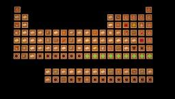 Elemental Mod 1.12.2 Minecraft