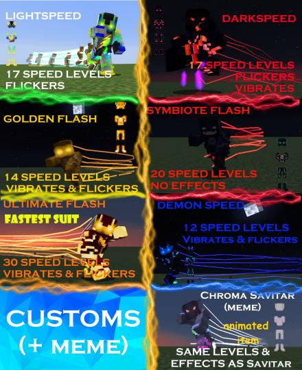 Custom Speedsters 100 created by myself !