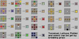 SpongeMod (Spongebob Squarepants Mod) Minecraft Mod