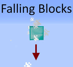 Falling Blocks Minecraft Map & Project