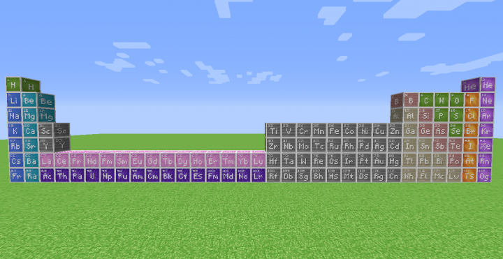 An in-game Periodic Table of The Elements