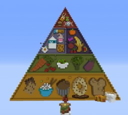 Food Pyramid Parkour Course Minecraft Map & Project