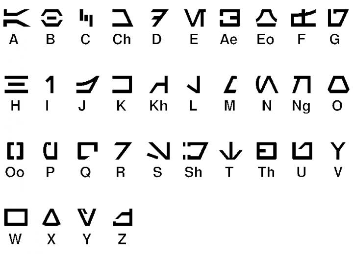 Aurekbesh Translation Guide